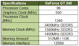 Inno3D GeForce GT 240 specification