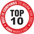 "Global CIO Forum announces winner of ""Top 10 Happy IT Companies To Work For"""